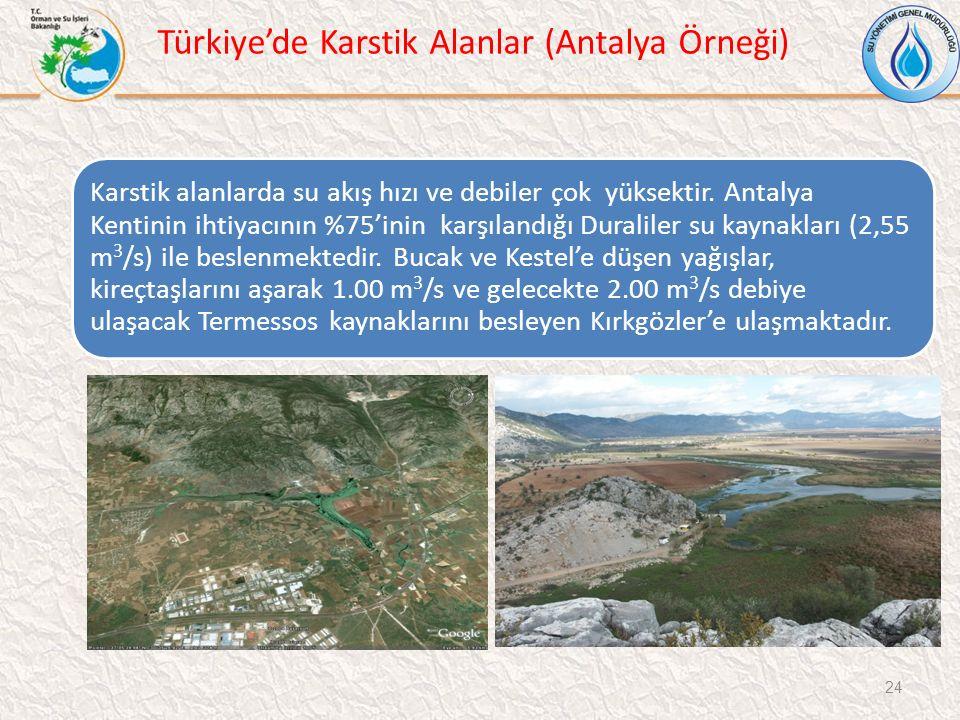 Türkiye'de Karstik Alanlar (Antalya Örneği)
