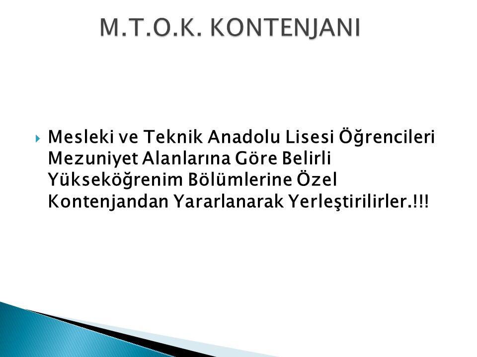 M.T.O.K. KONTENJANI