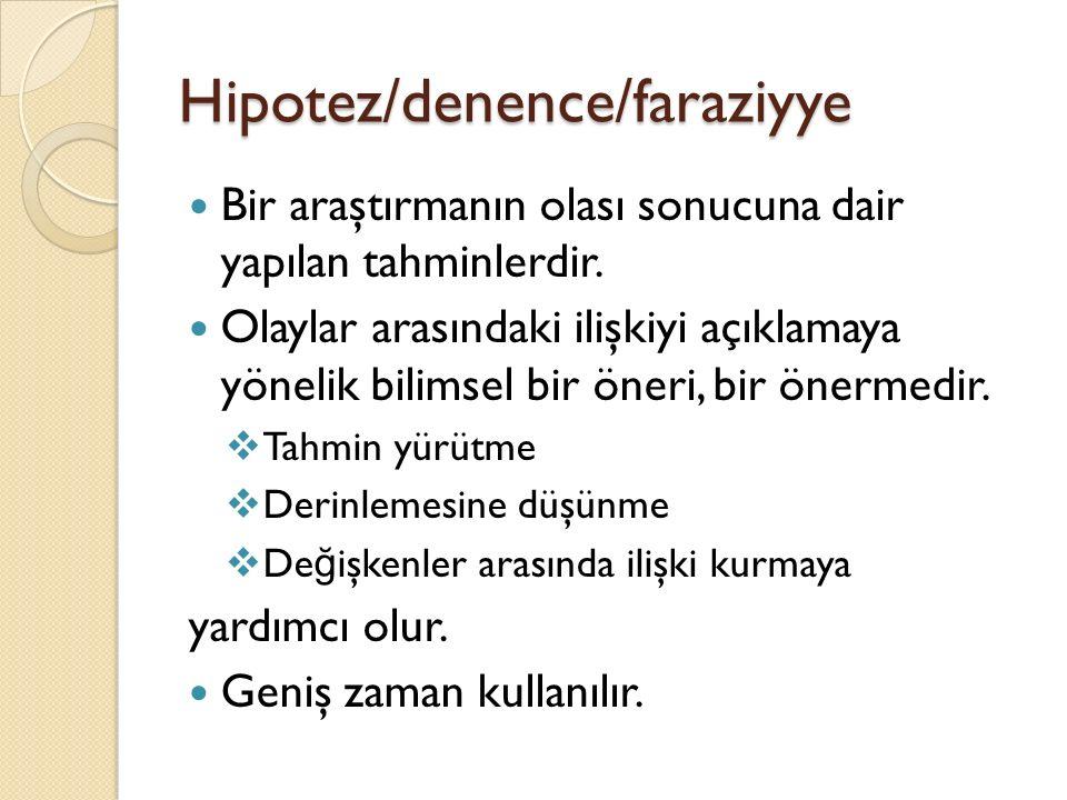 Hipotez/denence/faraziyye