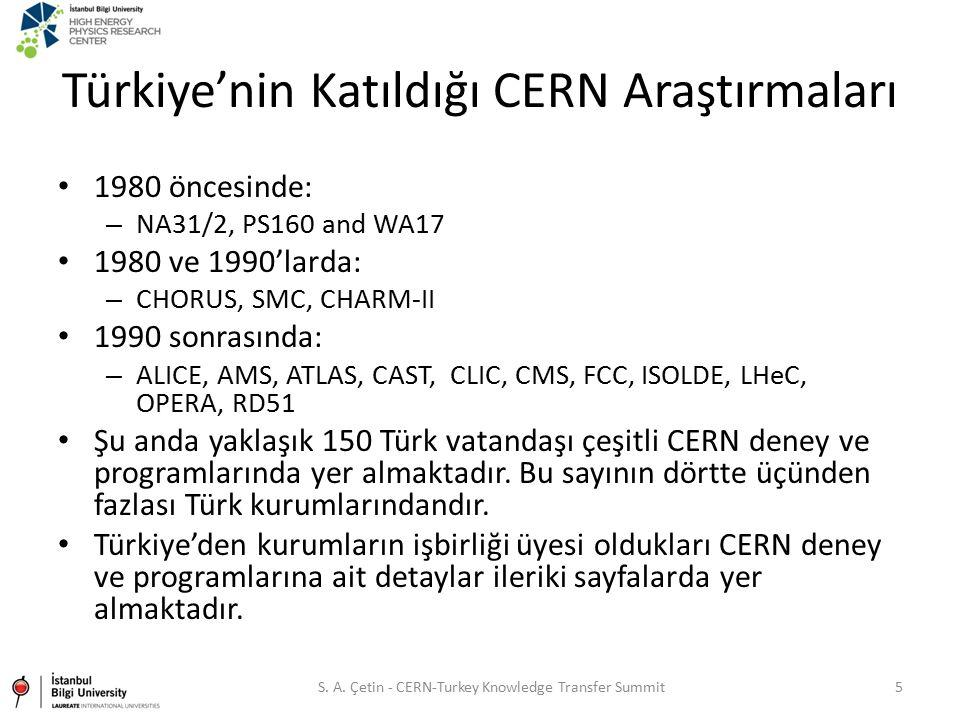 Türkiye'nin Katıldığı CERN Araştırmaları