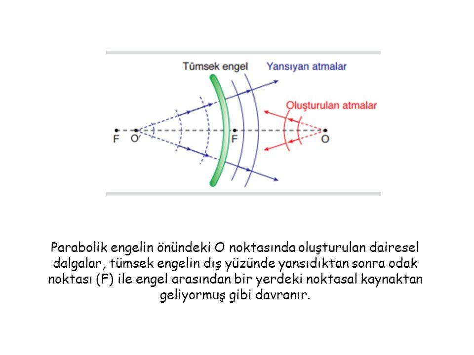 Parabolik engelin önündeki O noktasında oluşturulan dairesel dalgalar, tümsek engelin dış yüzünde yansıdıktan sonra odak noktası (F) ile engel arasından bir yerdeki noktasal kaynaktan geliyormuş gibi davranır.