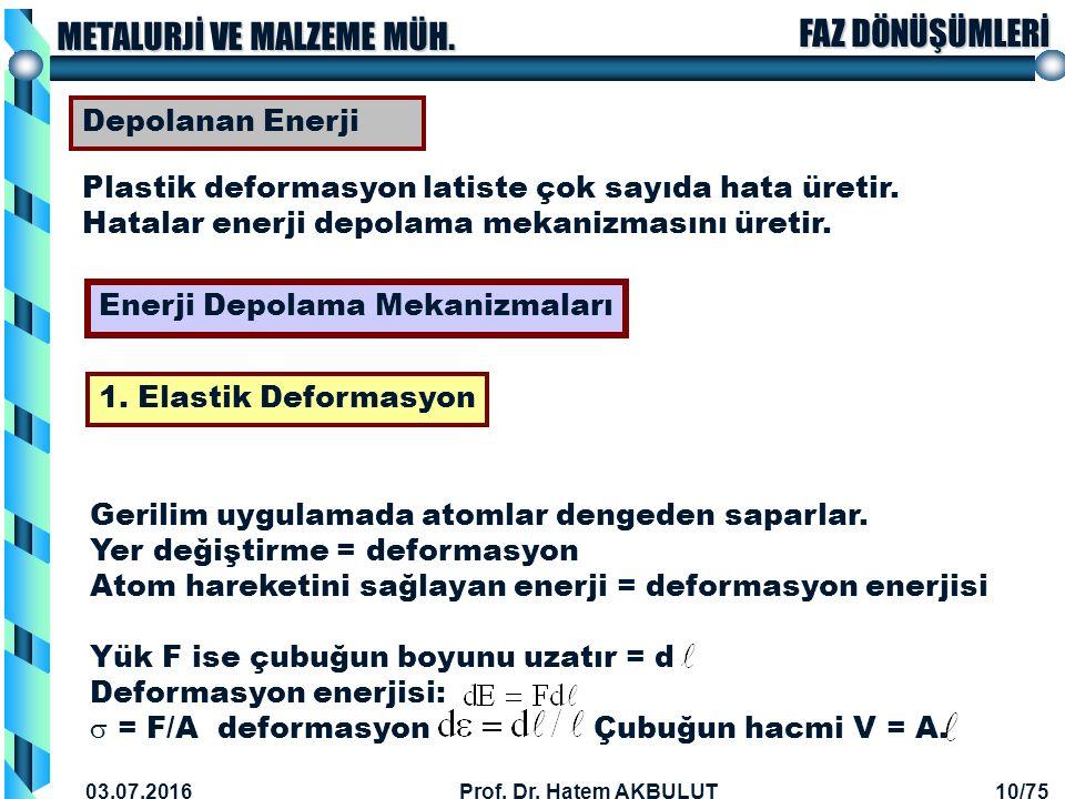 Enerji Depolama Mekanizmaları