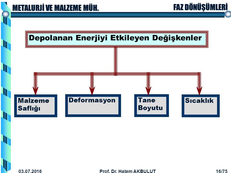 Depolanan Enerjiyi Etkileyen Değişkenler