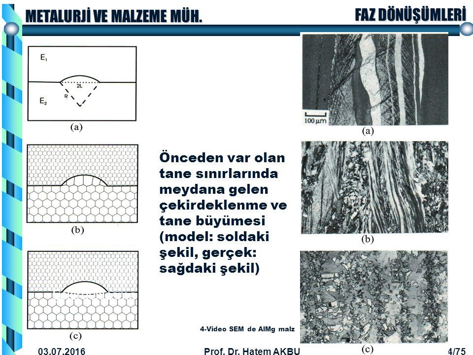 Önceden var olan tane sınırlarında meydana gelen çekirdeklenme ve tane büyümesi (model: soldaki şekil, gerçek: sağdaki şekil)