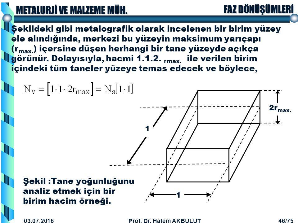 Şekil :Tane yoğunluğunu analiz etmek için bir birim hacim örneği.
