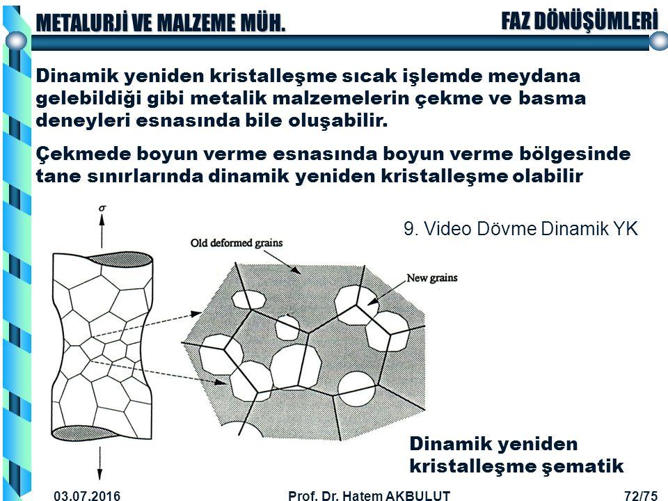 Dinamik yeniden kristalleşme şematik