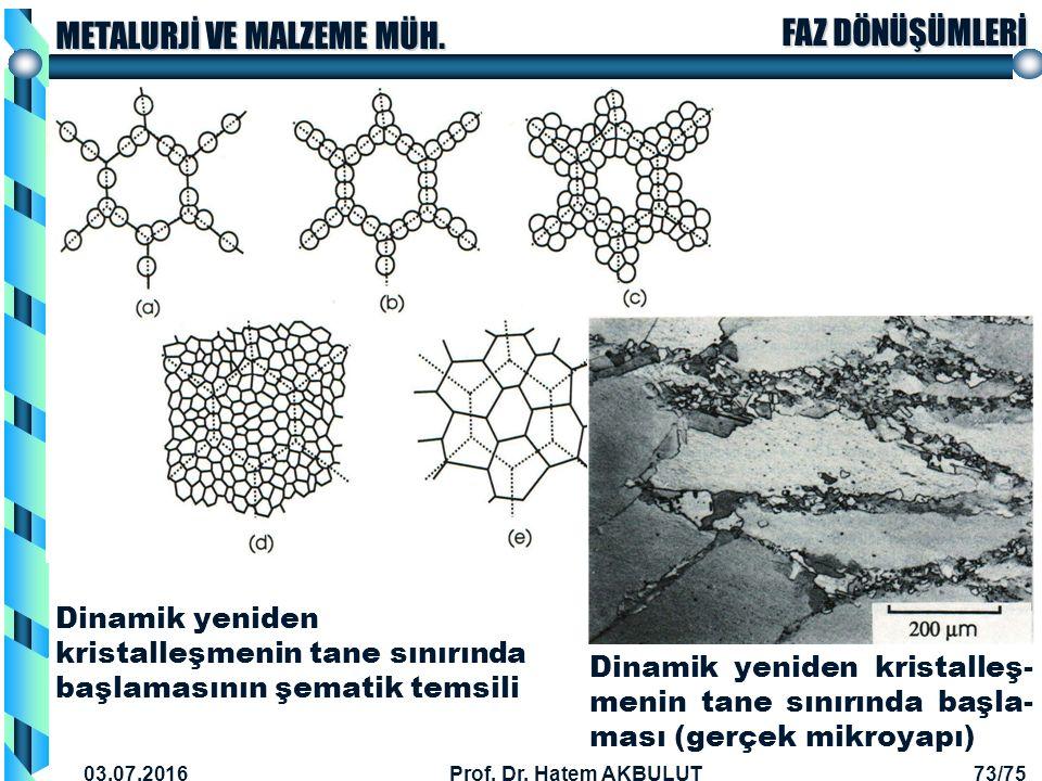 Dinamik yeniden kristalleşmenin tane sınırında başlamasının şematik temsili