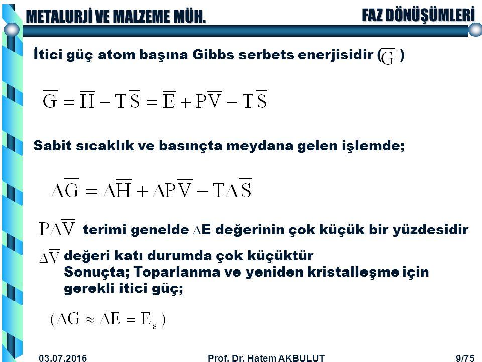 İtici güç atom başına Gibbs serbets enerjisidir ( )