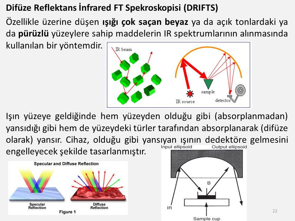 Difüze Reflektans İnfrared FT Spekroskopisi (DRIFTS) Özellikle üzerine düşen ışığı çok saçan beyaz ya da açık tonlardaki ya da pürüzlü yüzeylere sahip maddelerin IR spektrumlarının alınmasında kullanılan bir yöntemdir.