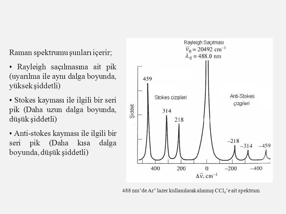 Raman spektrumu şunları içerir;