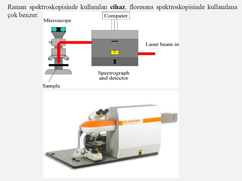 Raman spektroskopisinde kullanılan cihaz, floresans spektroskopisinde kullanılana çok benzer.