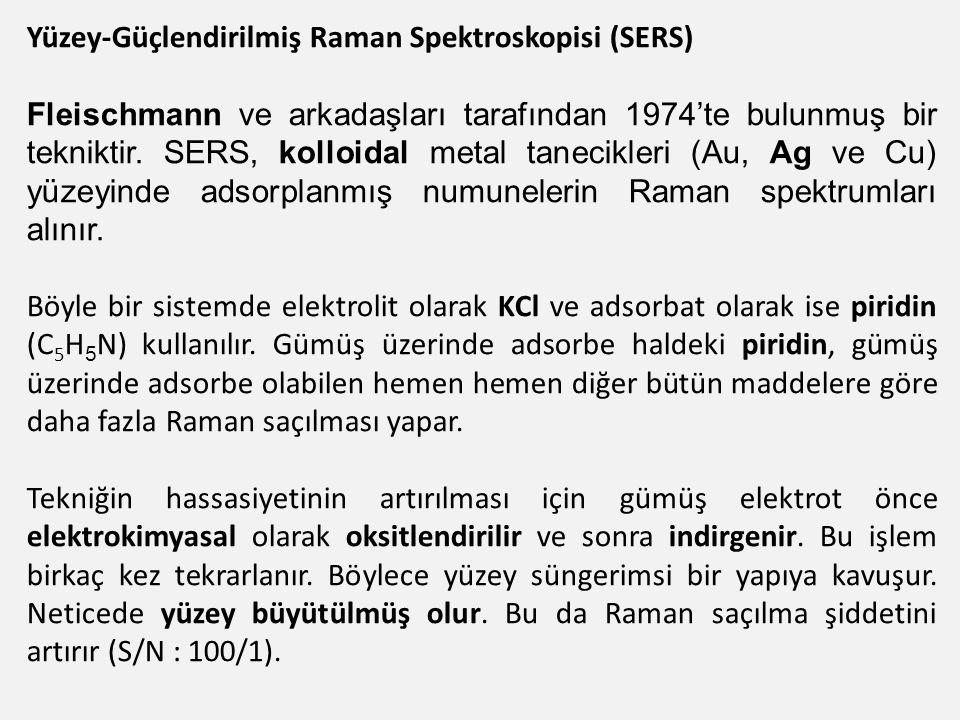 Yüzey-Güçlendirilmiş Raman Spektroskopisi (SERS)
