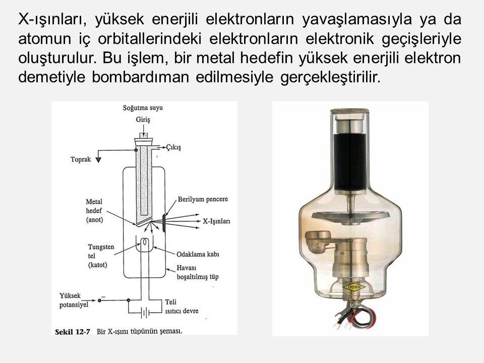 X-ışınları, yüksek enerjili elektronların yavaşlamasıyla ya da atomun iç orbitallerindeki elektronların elektronik geçişleriyle oluşturulur.
