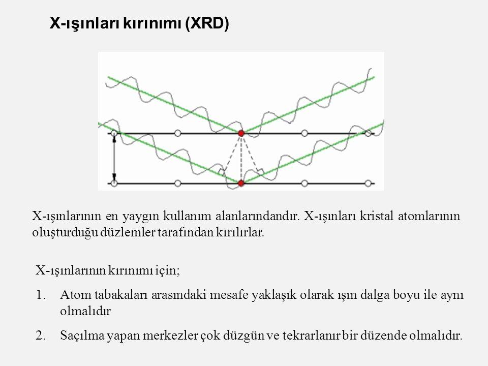 X-ışınları kırınımı (XRD)