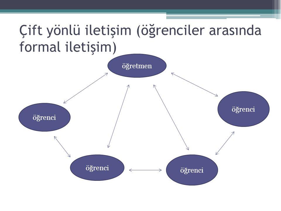Çift yönlü iletişim (öğrenciler arasında formal iletişim)