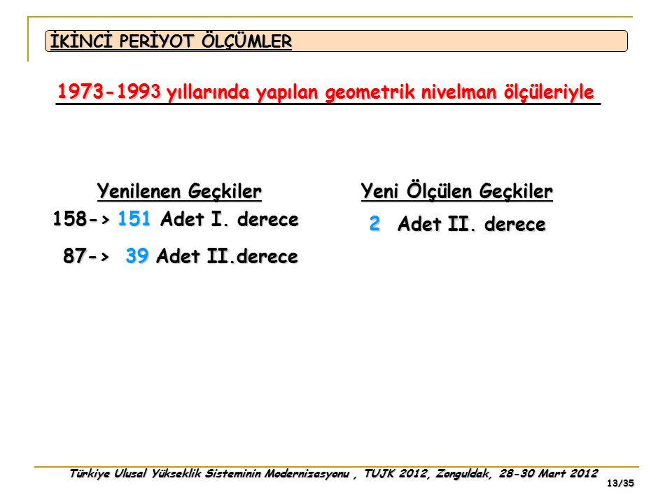 1973-1993 yıllarında yapılan geometrik nivelman ölçüleriyle