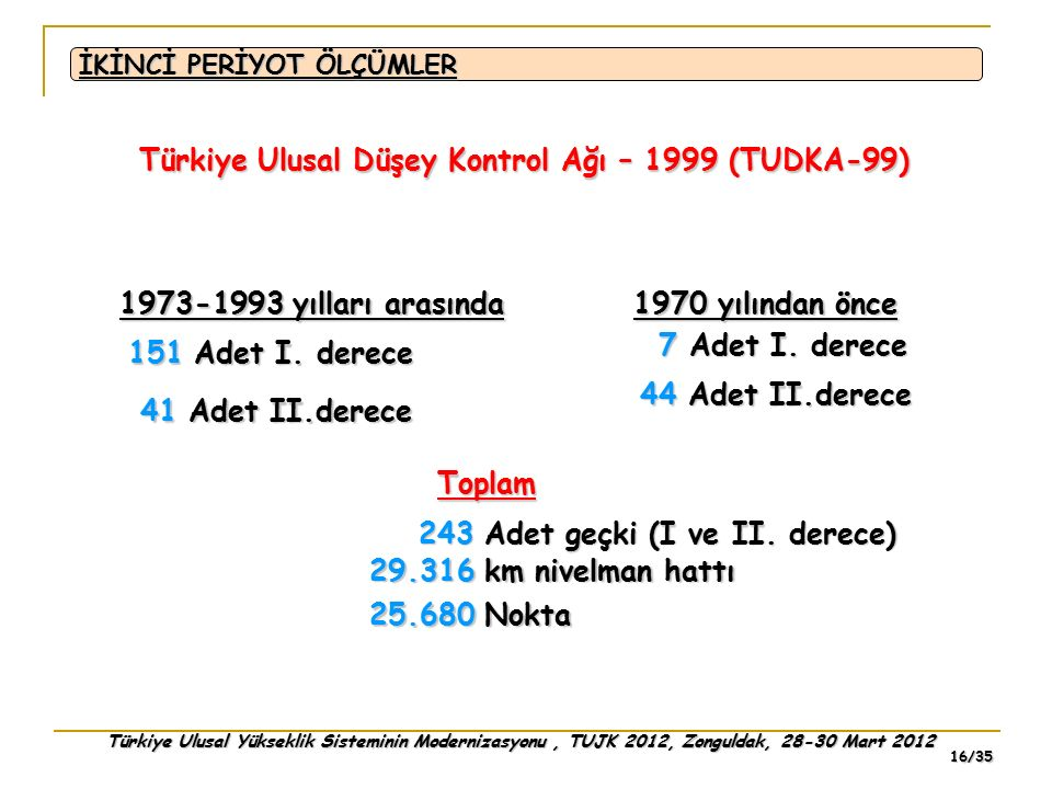 Türkiye Ulusal Düşey Kontrol Ağı – 1999 (TUDKA-99)