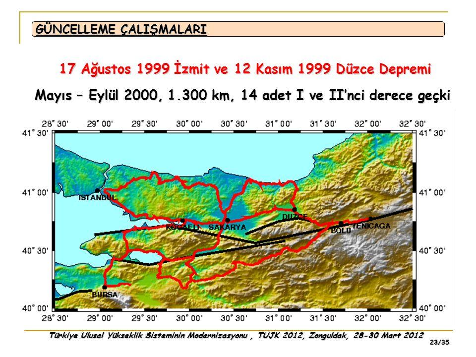 17 Ağustos 1999 İzmit ve 12 Kasım 1999 Düzce Depremi