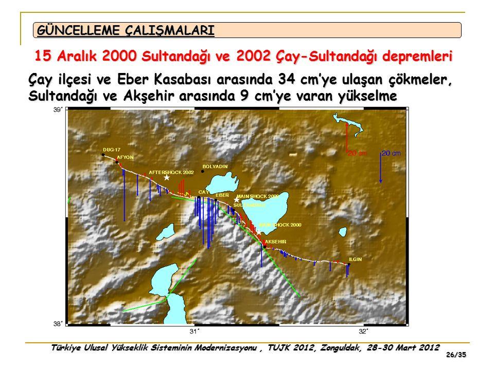 15 Aralık 2000 Sultandağı ve 2002 Çay-Sultandağı depremleri