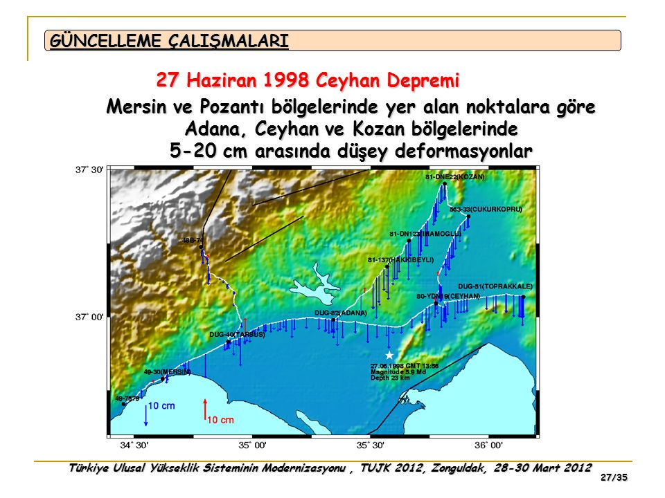 27 Haziran 1998 Ceyhan Depremi