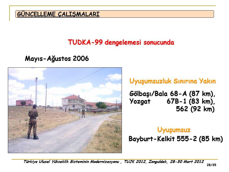 TUDKA-99 dengelemesi sonucunda