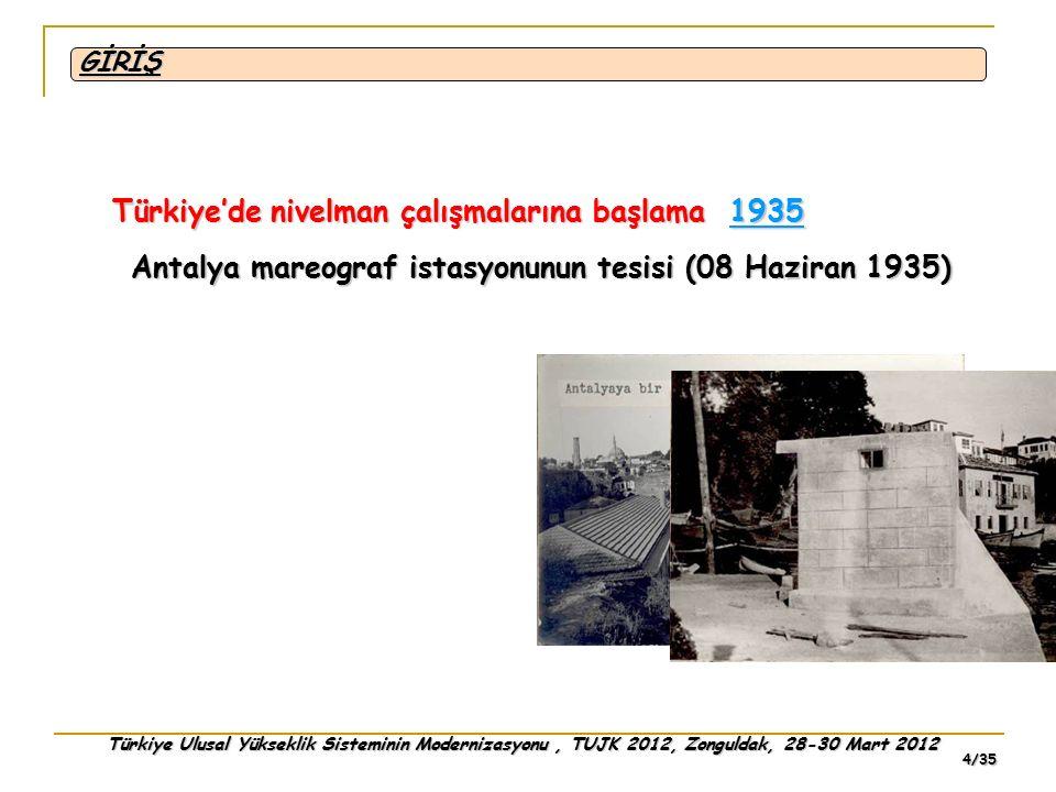 Türkiye'de nivelman çalışmalarına başlama 1935