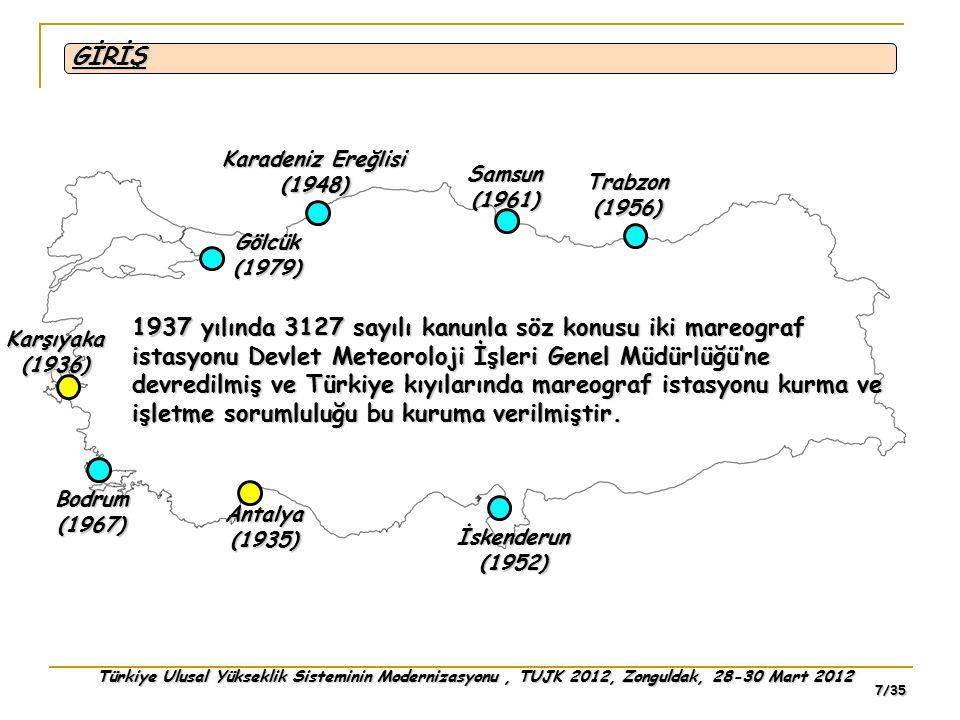 GİRİŞ Karadeniz Ereğlisi. (1948) Samsun. (1961) Trabzon. (1956) Gölcük. (1979)