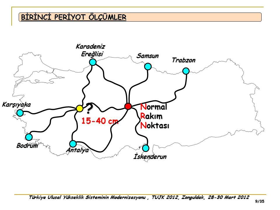 Normal Rakım Noktası 15-40 cm BİRİNCİ PERİYOT ÖLÇÜMLER Karadeniz