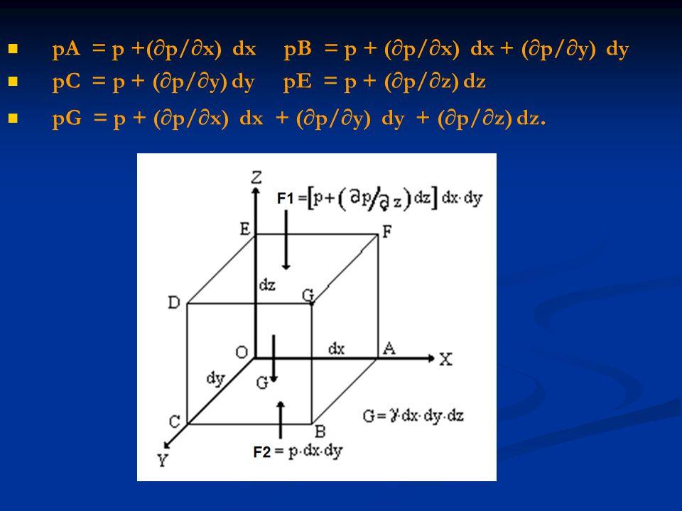 pA = p +(p/x) dx pB = p + (p/x) dx + (p/y) dy