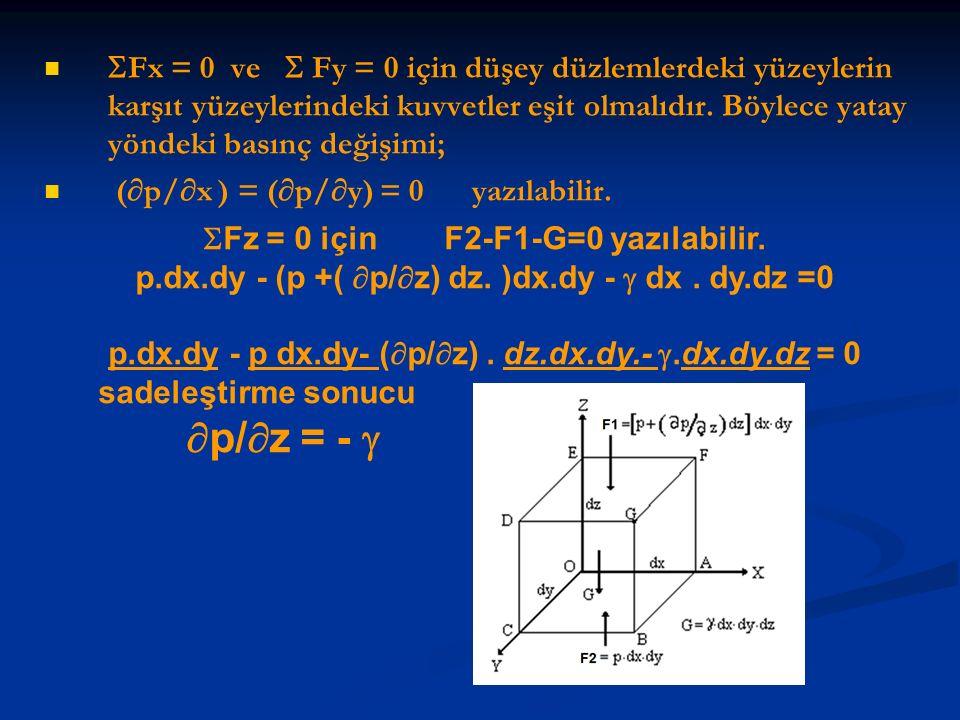 (p/x ) = (p/y) = 0 yazılabilir.