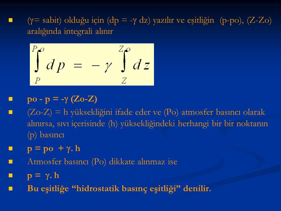 (= sabit) olduğu için (dp = - dz) yazılır ve eşitliğin (p-po), (Z-Zo) aralığında integrali alınır