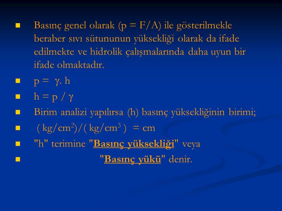Basınç genel olarak (p = F/A) ile gösterilmekle beraber sıvı sütununun yüksekliği olarak da ifade edilmekte ve hidrolik çalışmalarında daha uyun bir ifade olmaktadır.