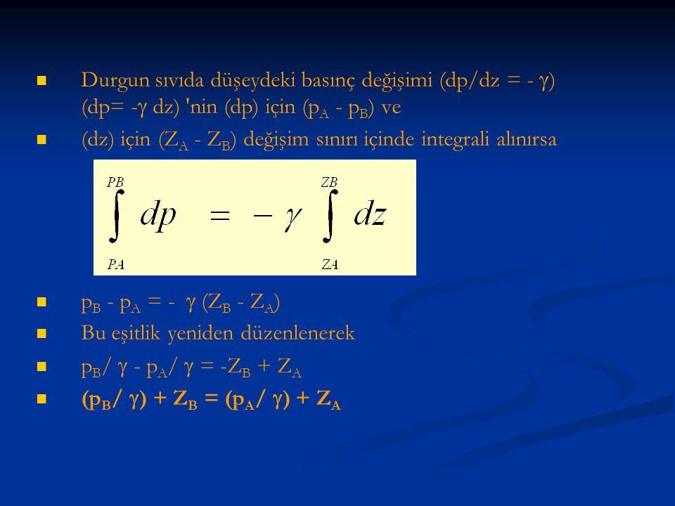 Durgun sıvıda düşeydeki basınç değişimi (dp/dz = - ) (dp= - dz) nin (dp) için (pA - pB) ve