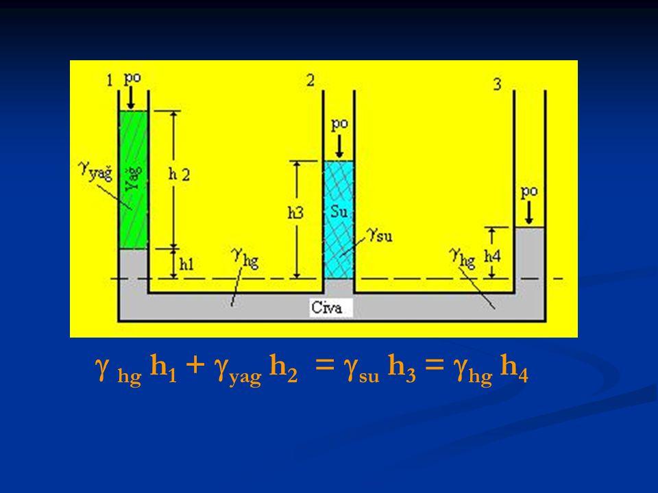  hg h1 + yag h2 = su h3 = hg h4