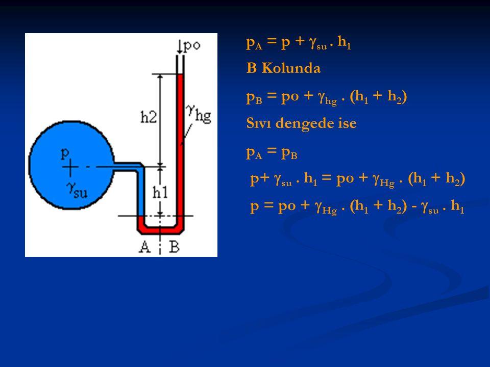 pA = p + su . h1 B Kolunda. pB = po + hg . (h1 + h2) Sıvı dengede ise. pA = pB. p+ su . h1 = po + Hg . (h1 + h2)