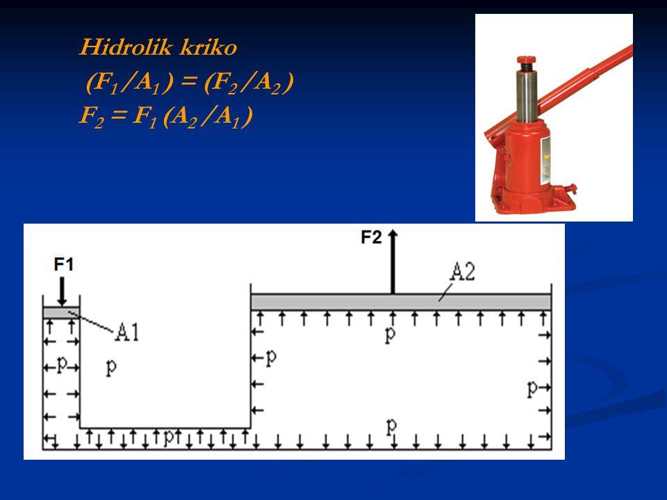 Hidrolik kriko (F1 /A1 ) = (F2 /A2 ) F2 = F1 (A2 /A1 )