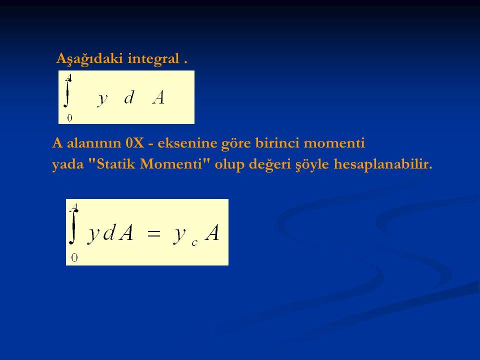 Aşağıdaki integral . A alanının 0X - eksenine göre birinci momenti.