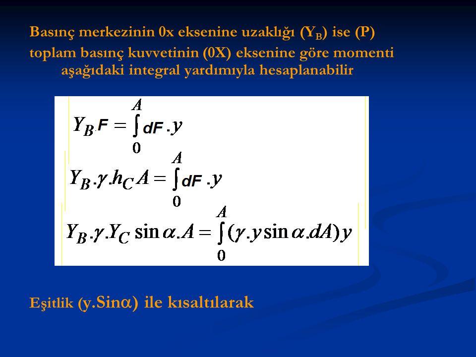 Basınç merkezinin 0x eksenine uzaklığı (YB) ise (P)
