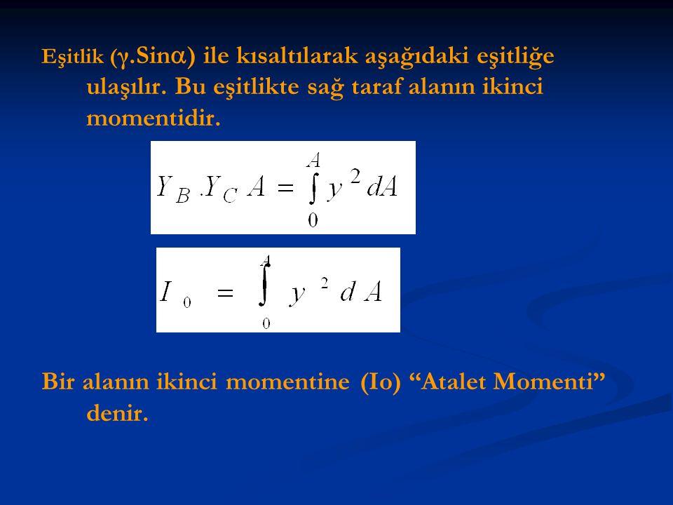 Bir alanın ikinci momentine (Io) Atalet Momenti denir.