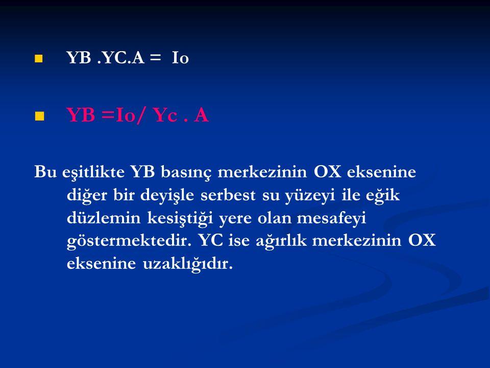 YB .YC.A = Io YB =Io/ Yc . A.