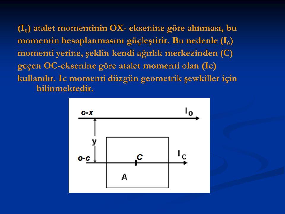 (I0) atalet momentinin OX- eksenine göre alınması, bu