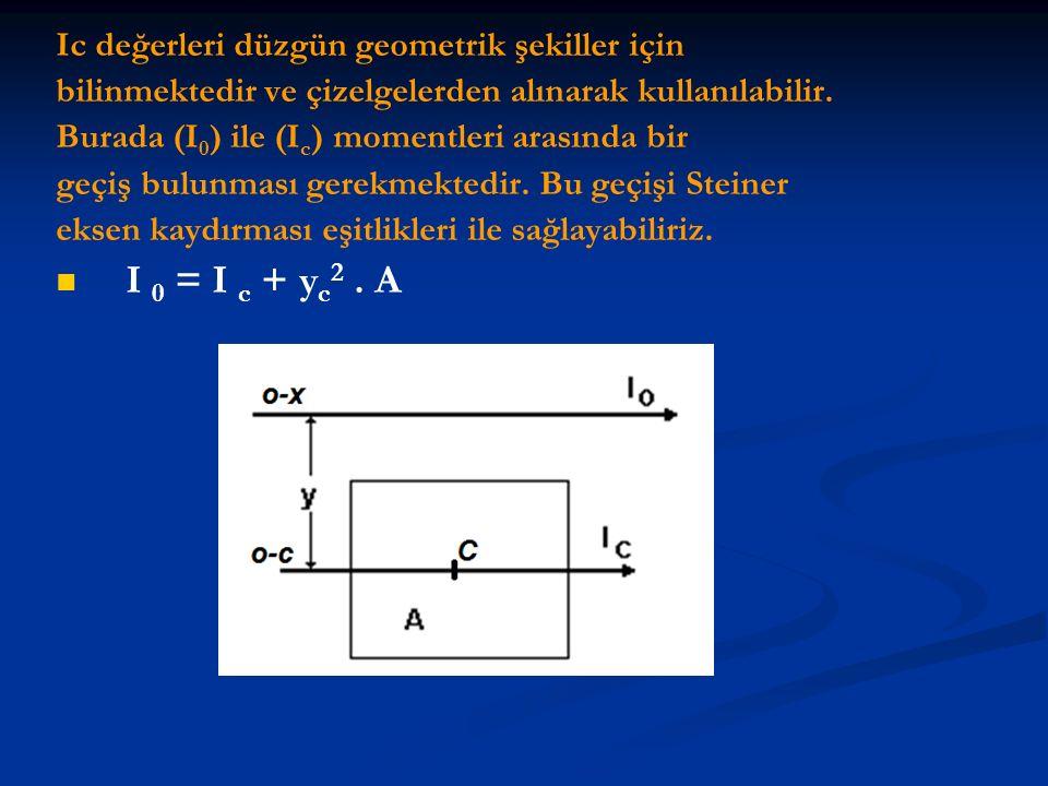 I 0 = I c + yc2 . A Ic değerleri düzgün geometrik şekiller için