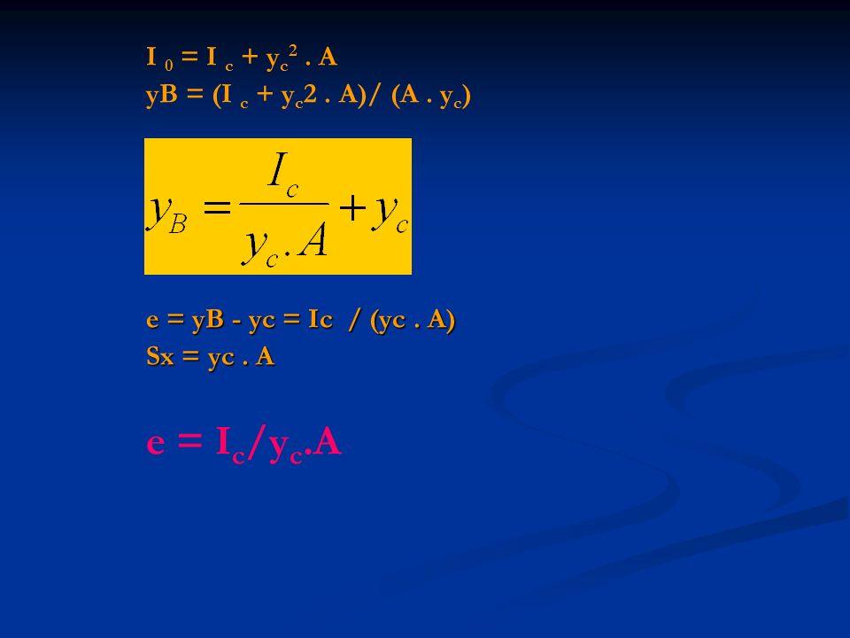 e = Ic/yc.A I 0 = I c + yc2 . A yB = (I c + yc2 . A)/ (A . yc)