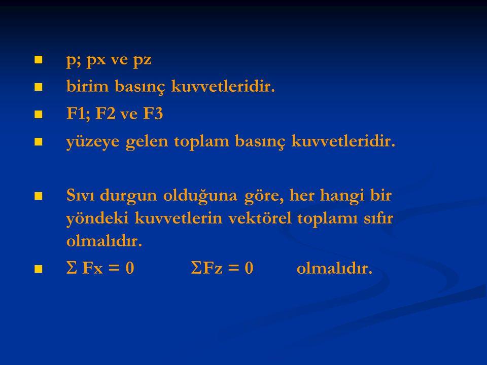 p; px ve pz birim basınç kuvvetleridir. F1; F2 ve F3. yüzeye gelen toplam basınç kuvvetleridir.