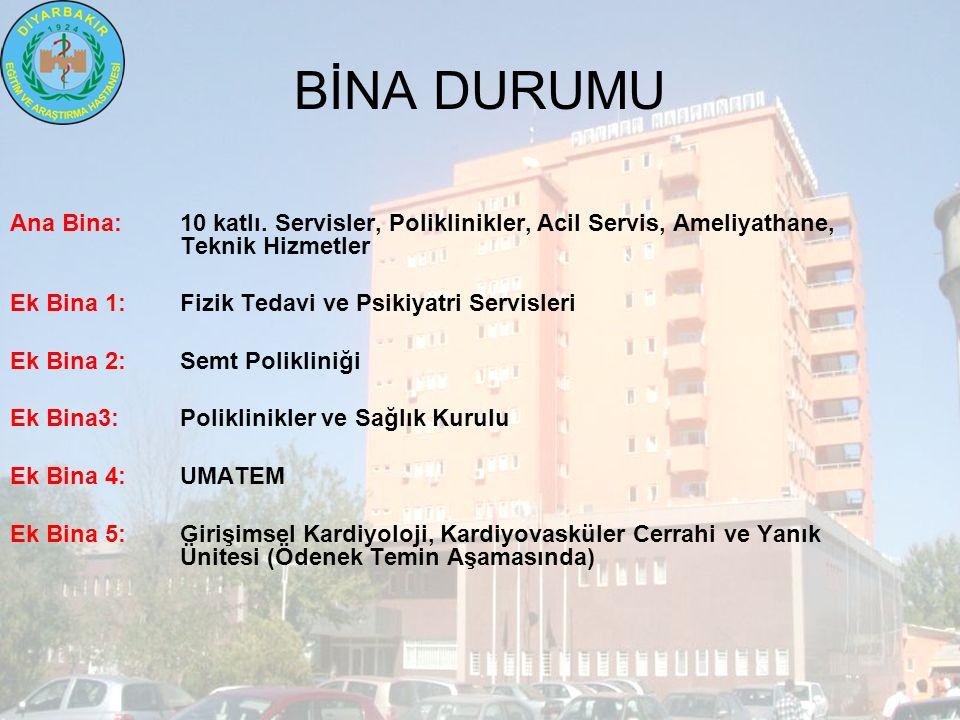 BİNA DURUMU Ana Bina: 10 katlı. Servisler, Poliklinikler, Acil Servis, Ameliyathane, Teknik Hizmetler.