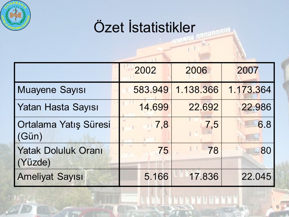 Özet İstatistikler 2002 2006 2007 Muayene Sayısı 583.949 1.138.366