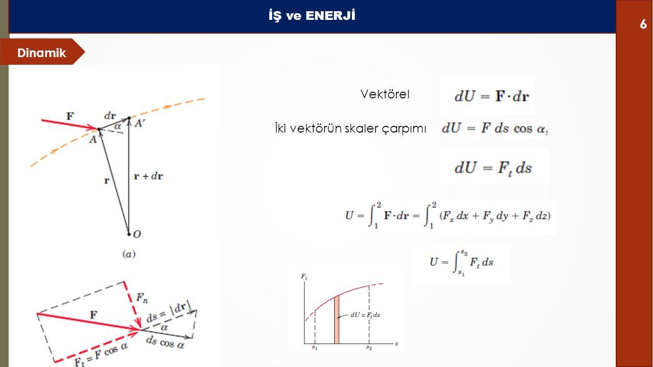 İŞ ve ENERJİ Dinamik Vektörel İki vektörün skaler çarpımı