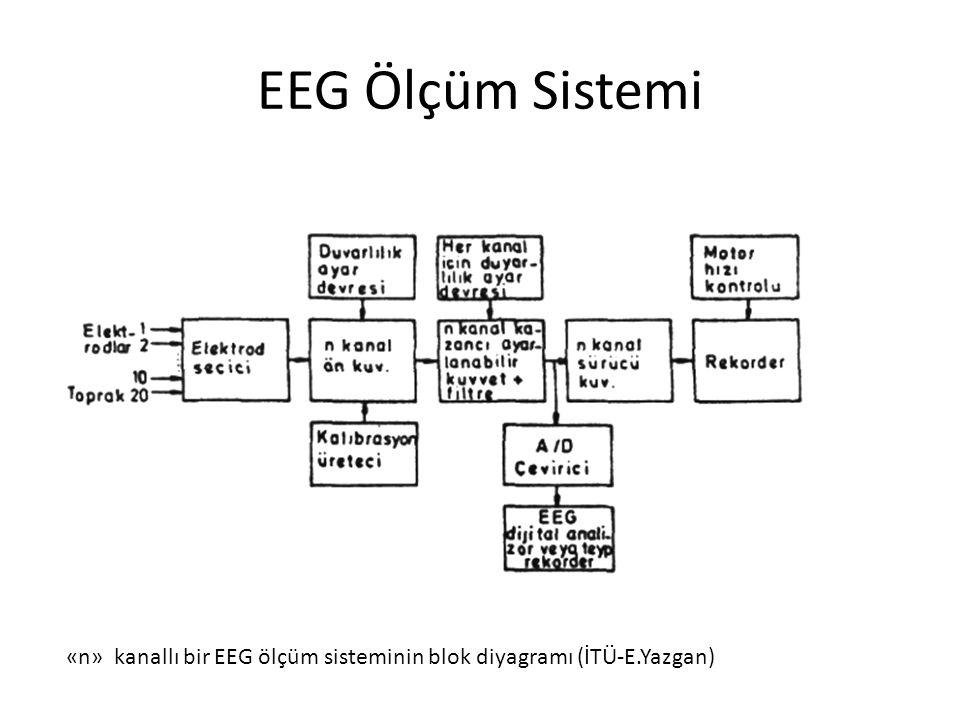 EEG Ölçüm Sistemi «n» kanallı bir EEG ölçüm sisteminin blok diyagramı (İTÜ-E.Yazgan)