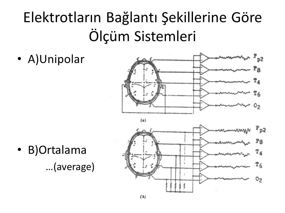 Elektrotların Bağlantı Şekillerine Göre Ölçüm Sistemleri