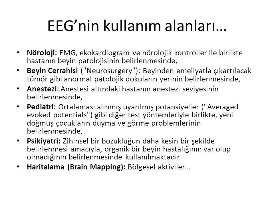 EEG'nin kullanım alanları…